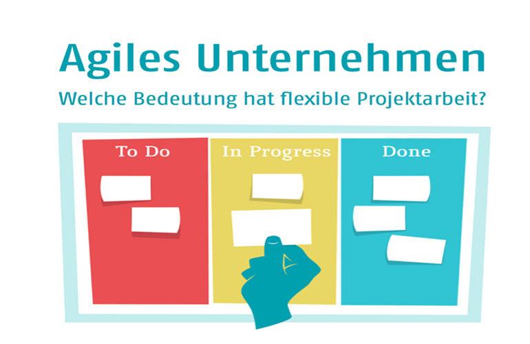 agile Unternehmen Whitepaper
