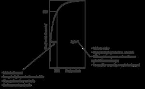 agile-logistik