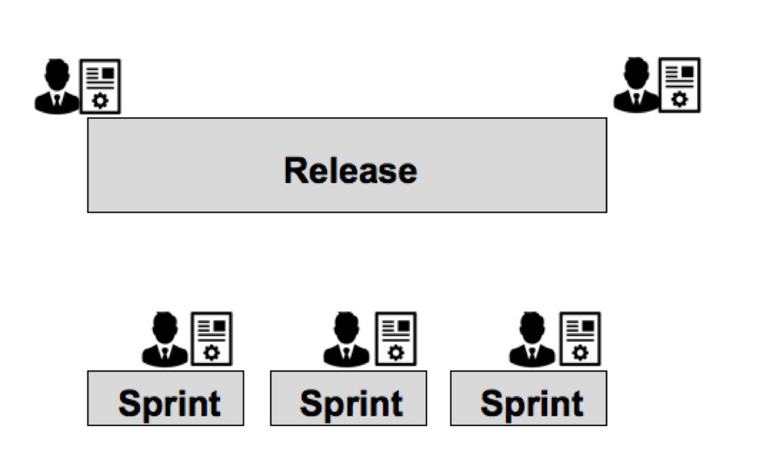 agile anforderungsanalyse scrum