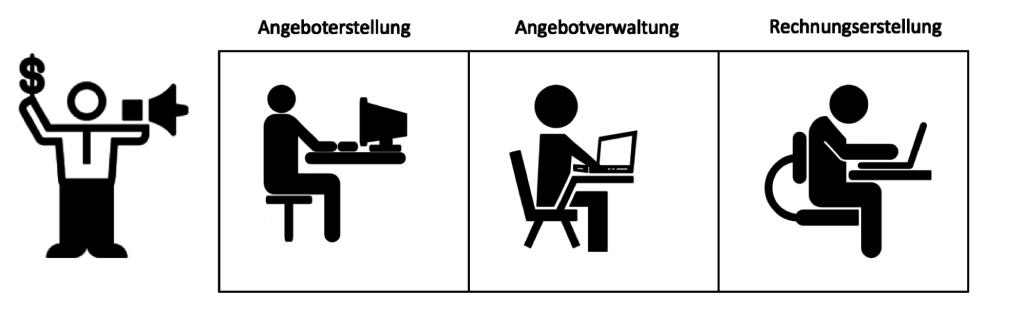 Digitalisierung-am-arbeitsplatz-gefahren