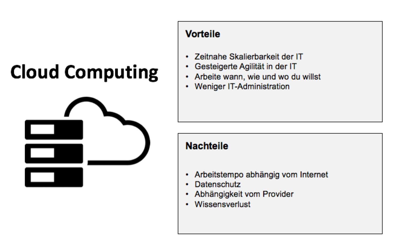 vorteile nachteile von cloud computing