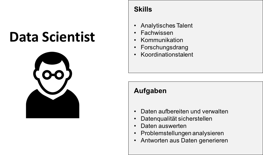 was macht ein data scientist-1