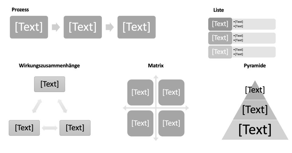 referenzmodellierung agile