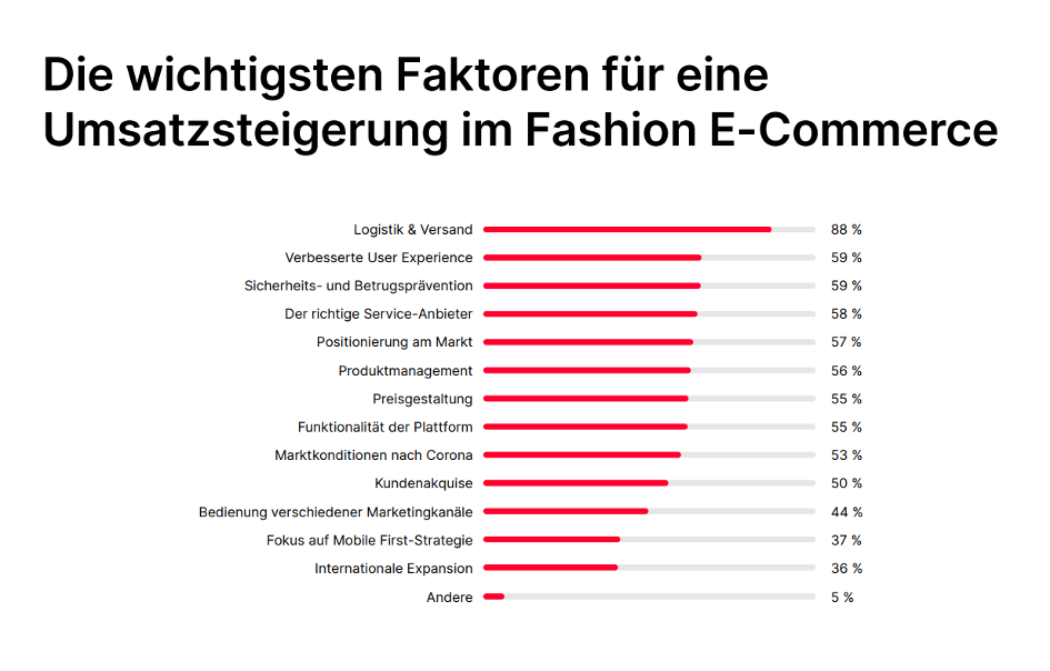 commerce1