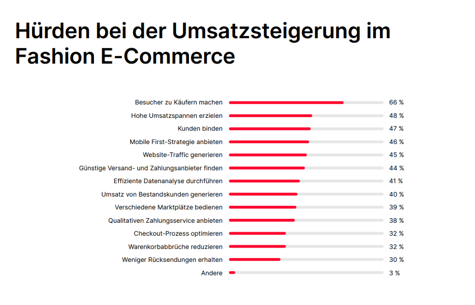 commerce2